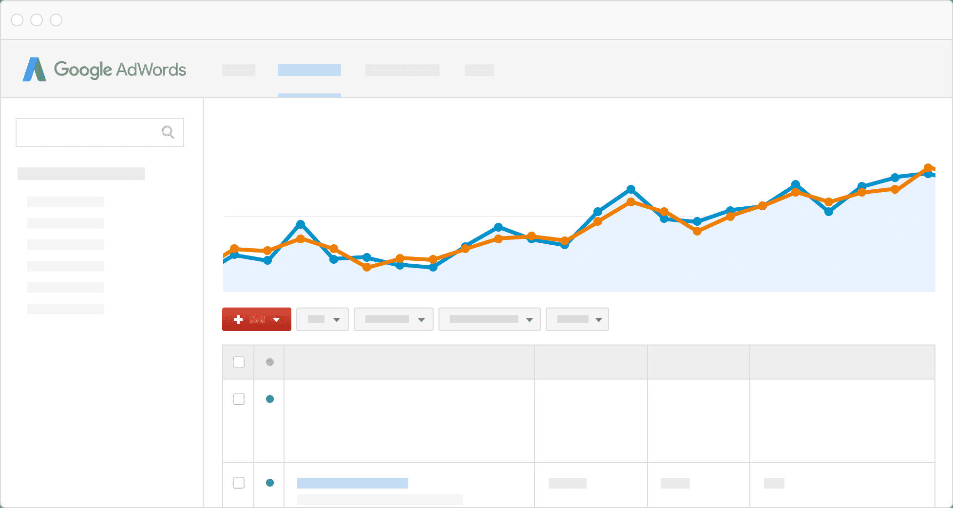 Google AdWords Reporting Chart